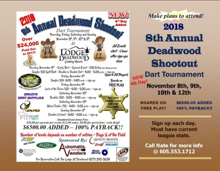 2018 Deadwood Shootout