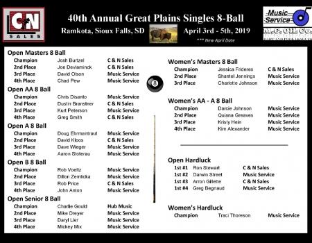 2019 Great Plains Singles - Winner List